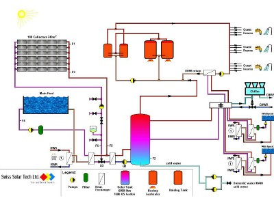 Solar Heat Recovery System diagram